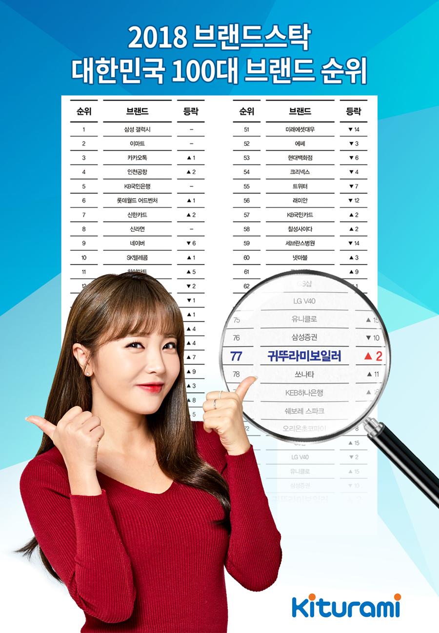 귀뚜라미보일러 6년 연속 대한민국 100대 브랜드 선정.jpg