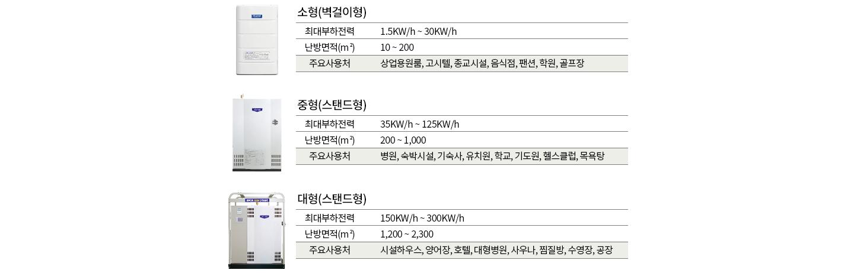 주요사용처.png